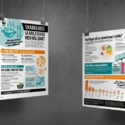 Infografik WWF